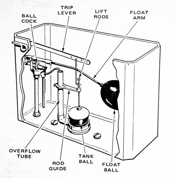 toilet tank parts diagram