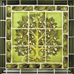 Mexican Backsplash Tiles Kitchen Inside Cabinet Lighting Tile Designs...savory Splashes Of Color!