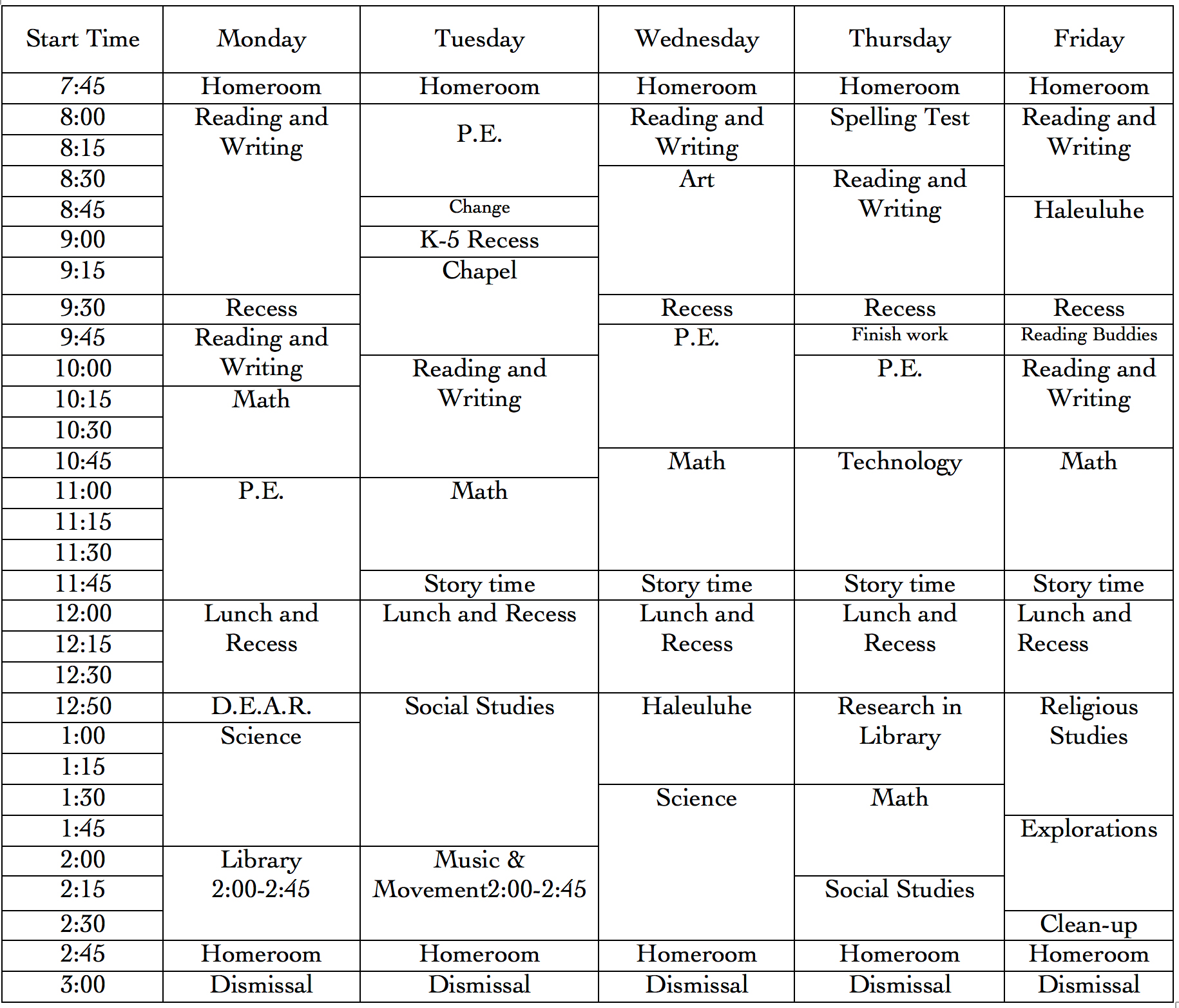 Typical Class Schedule