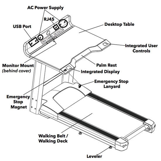 Life Fitness Treadmill Desk [Pros, Cons & My Review]