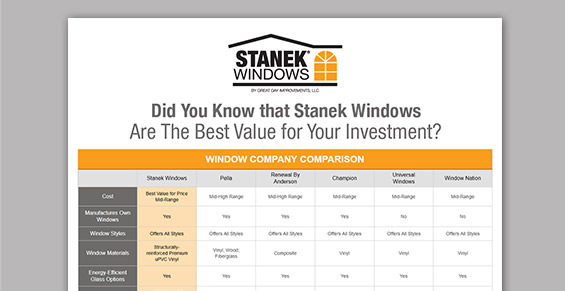 Window Buying Resources  How to Purchase Windows  Stanek Windows