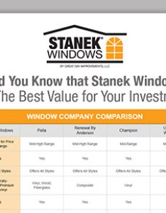 Compare window companies also buying resources  how to purchase windows stanek rh stanekwindows