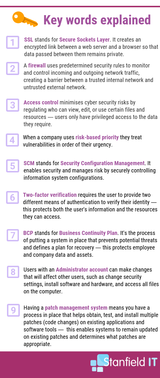 Cyber Security Audit Checklist