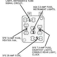 66 Mustang Alternator Wiring Diagram Tecumseh Recoil Starter Assembly F100 65 Ford Econoline Database 1966 Fuse Box M2 Igesetze De 61