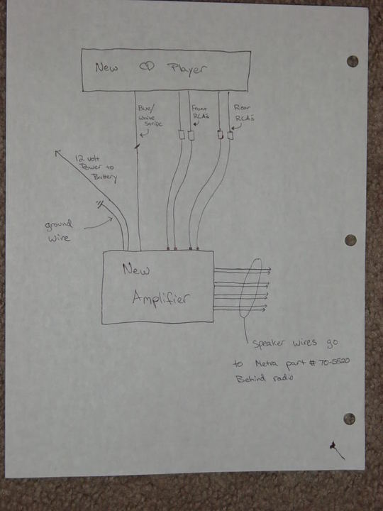 Dual Cd Player Wiring Diagram Dual Car Stereo Wiring Harness