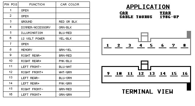 2000 ford taurus stereo wiring diagram 1997 ford taurus radio wiring diagram at edmiracle.co
