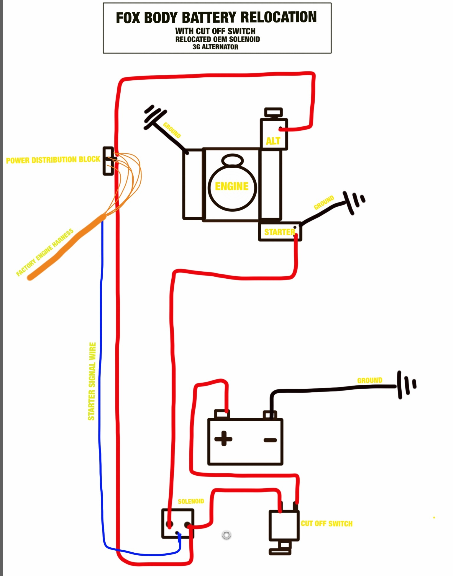 3000gt Alternator Wiring Diagram Fox Battery Relocation Mustang Forums At Stangnet