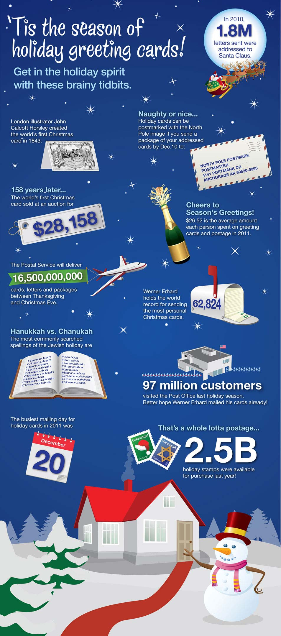 This Holiday Greeting Cards Infographic Is Brought To You