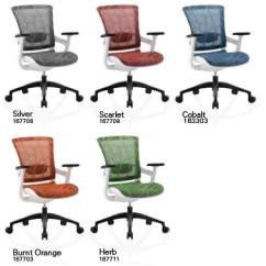 Office Chair Staples Swing Amazon Skate Chairs Functionality Style Comfort Com Mesh Options White At