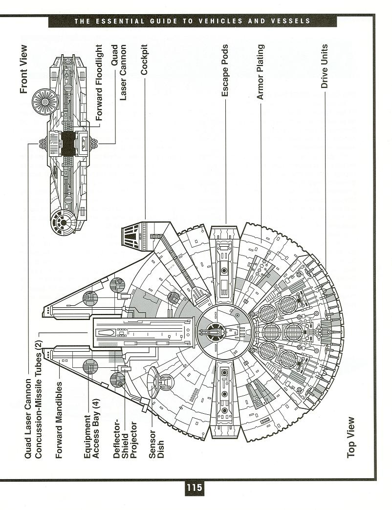 Star Wars Essential Guide To Vehicles And Vessels