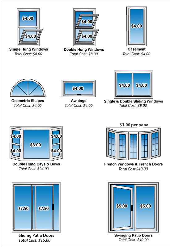 Pricing For Window Cleaning