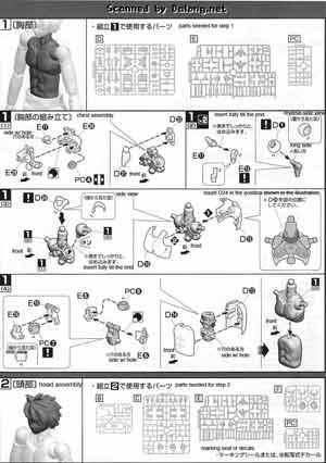 MG Figurerise Monkey D. Luffy English Manual & Color Guide