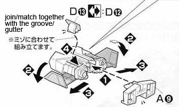 Meaning of the symbols found in a Bandai Model Kit's