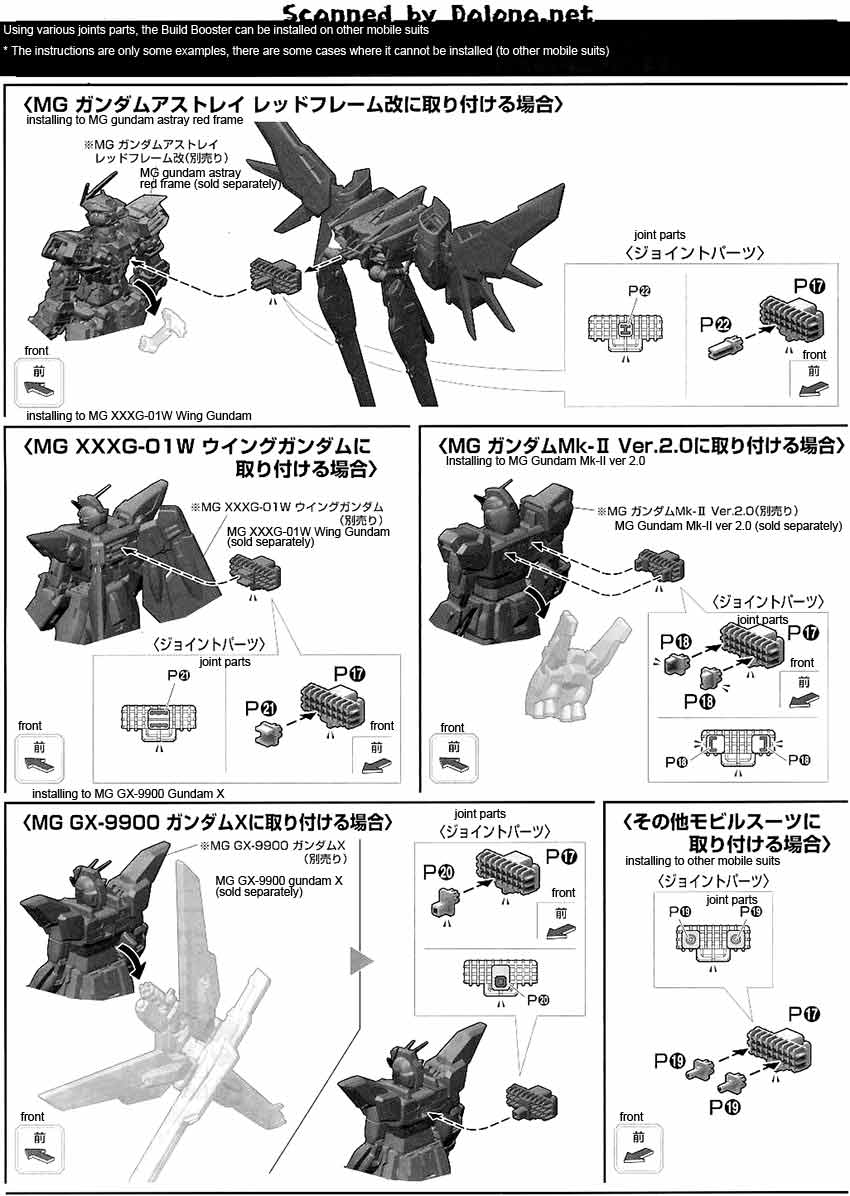Gundam Scratch Build Manual English