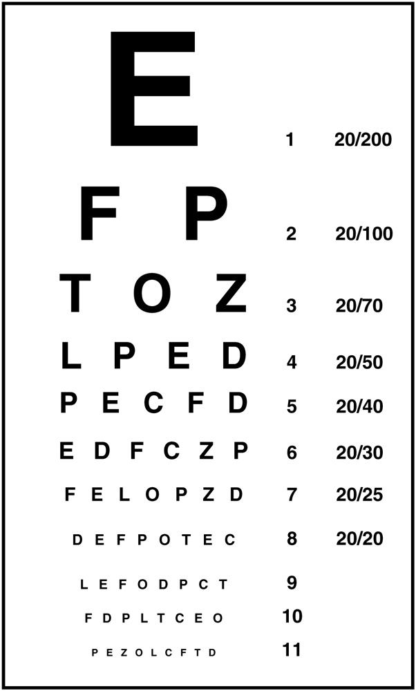Imagem: Tabela de Snellen