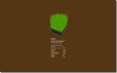 grass nutritional facts