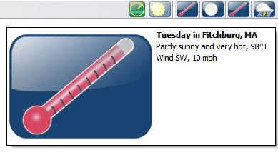 Forecast: HOT