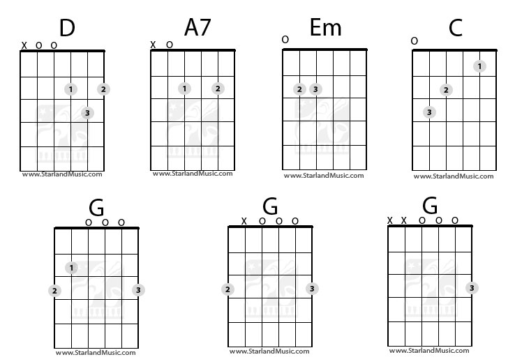 10 Most Important Guitar Chords for Beginners