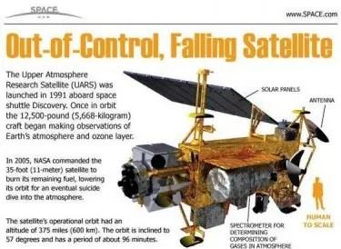 Falling satellite