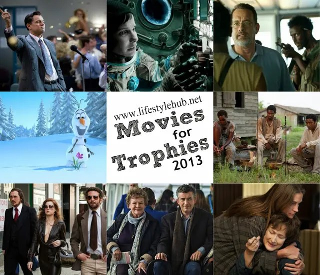 10 Best Hollywood Movies of 2013 | Starmometer