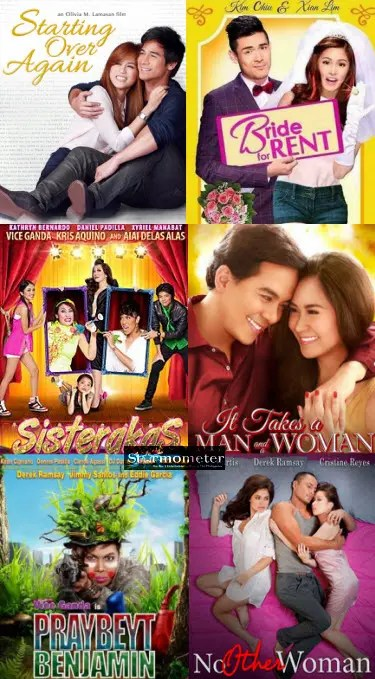 Top 20 Highest Grossing Filipino Movies Of All Time As Of March 2014 Starmometer