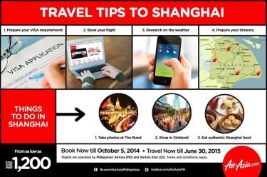 Travel Tips to Shanghai