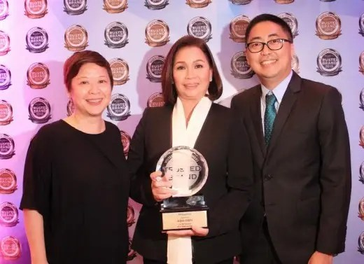ABSCBN is Most Trusted