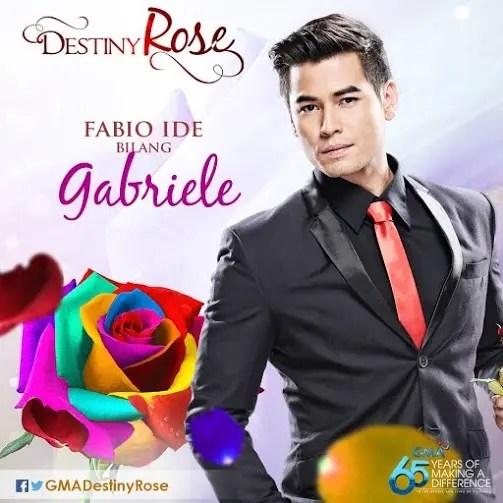 Fabio Ide