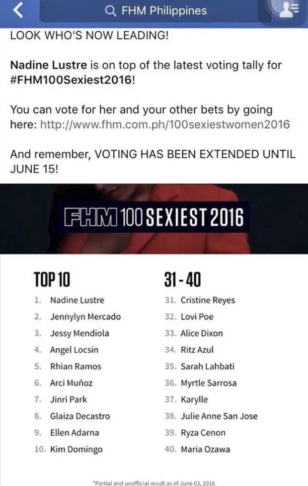 Sexiest Ranking