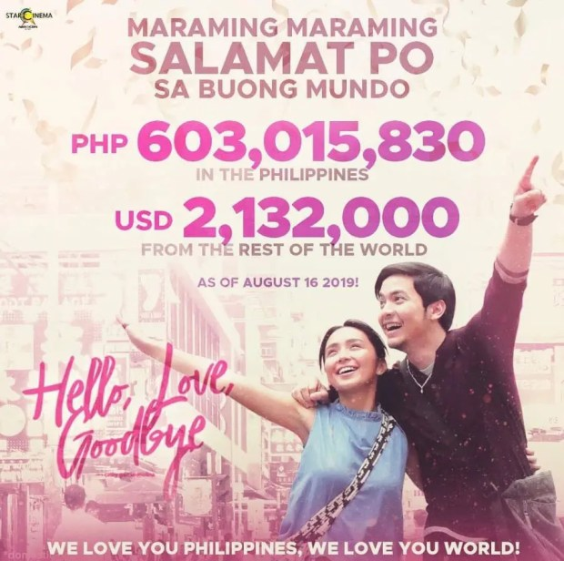 Hello, Love, Goodbye' Now 2nd Highest-Grossing Filipino