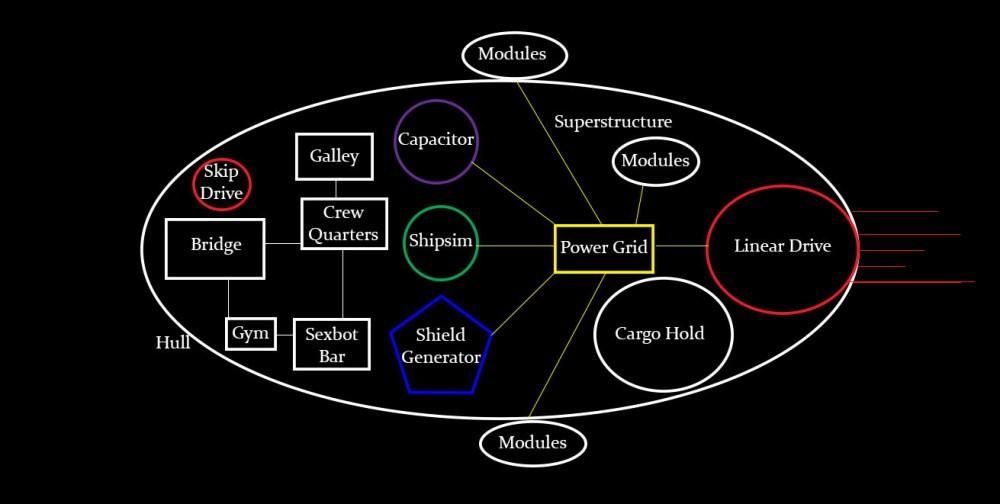 medium resolution of illustration of a starship s components