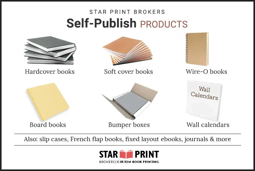 Book Manufacturers — Products — hardcover books — soft cover books — Fixed layout ebooks.