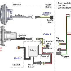 30a Relay Wiring Diagram Motor Starter Installation Starr Bhl Headlights