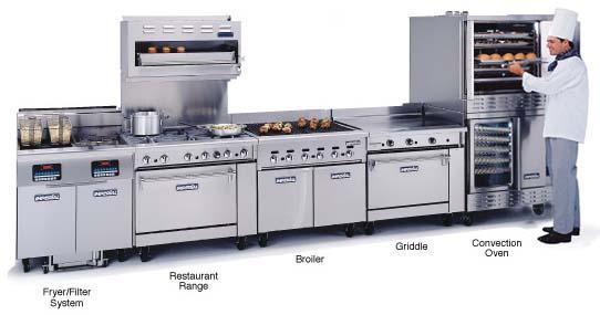 kitchen equipment designs com stars group