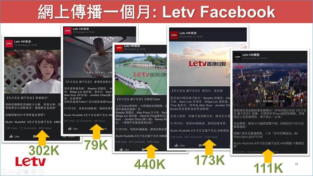 Letv 香港首部4K網絡劇《天才在左 瘋子在右》隆重首播 - STARSHK