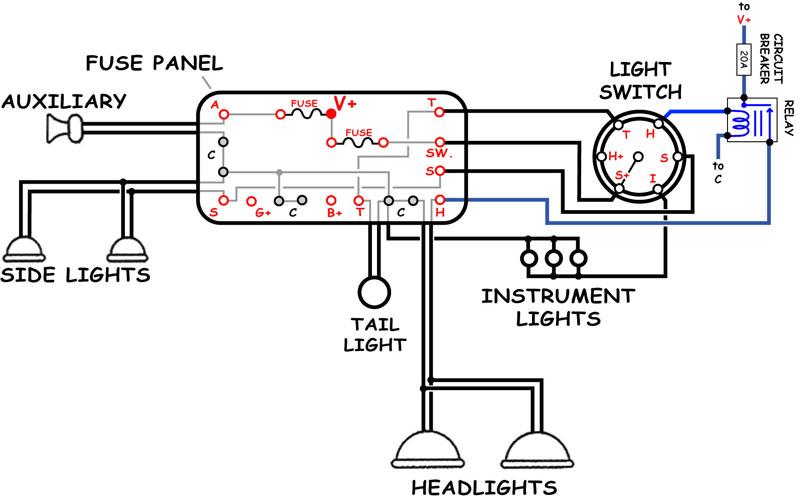 John Deere 6x4 Gator Fuse Box Yamaha Fuse Box Wiring