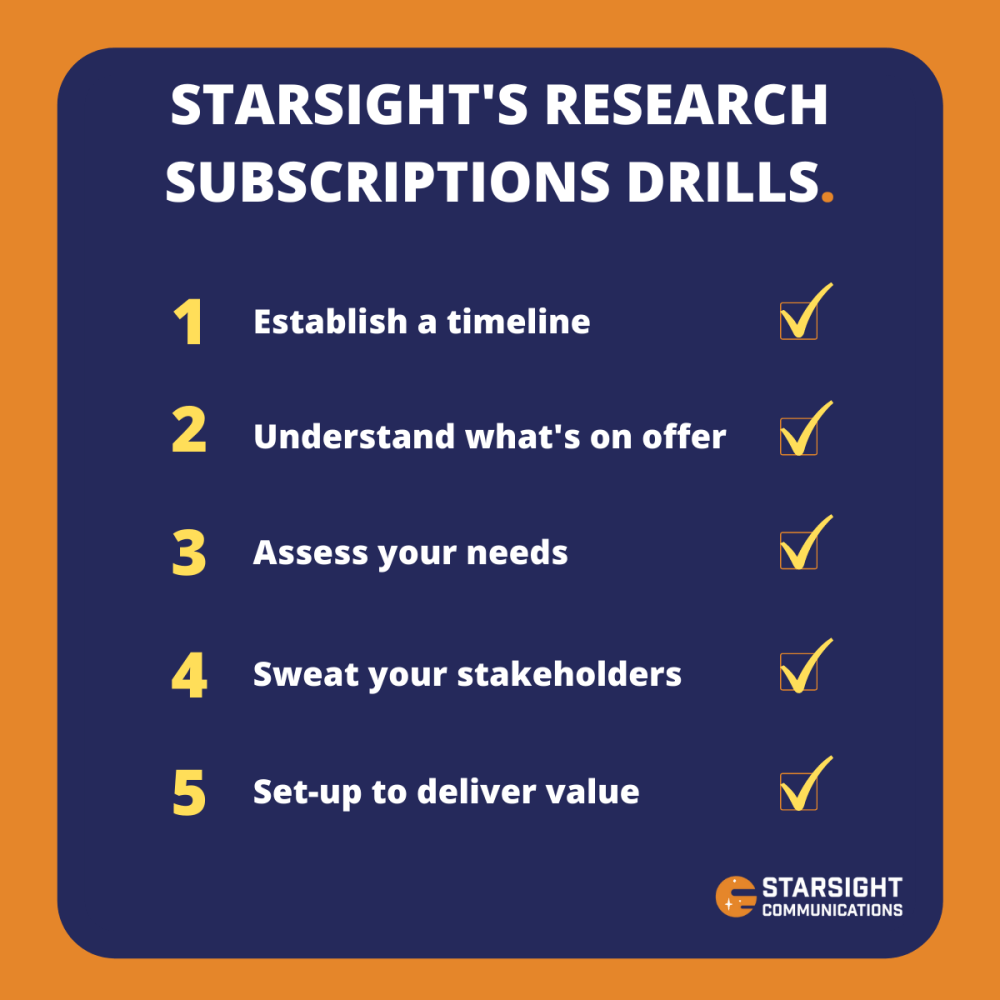 A checklist of the five Starsight drills to ensure you get value from your analyst firm research subscriptions, as described in the blog post.