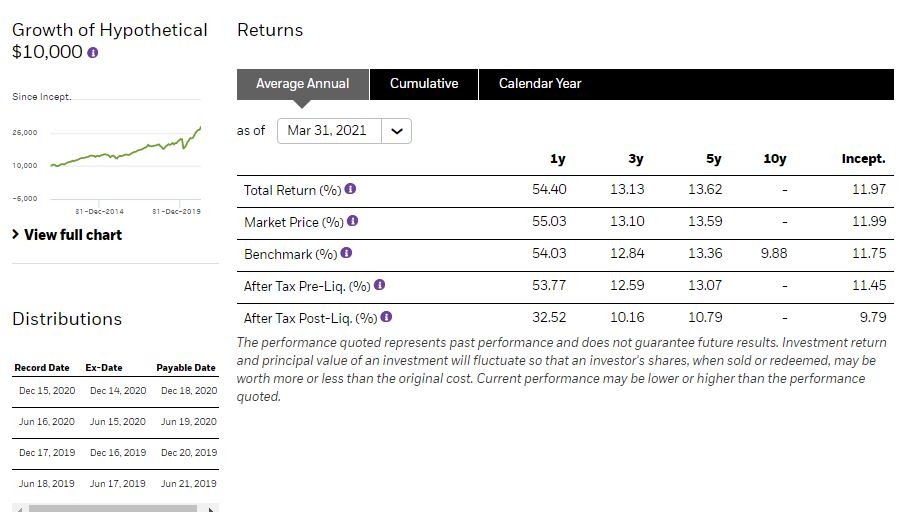 You can easily diversify your portfolio by investing in the iShares World ETF.