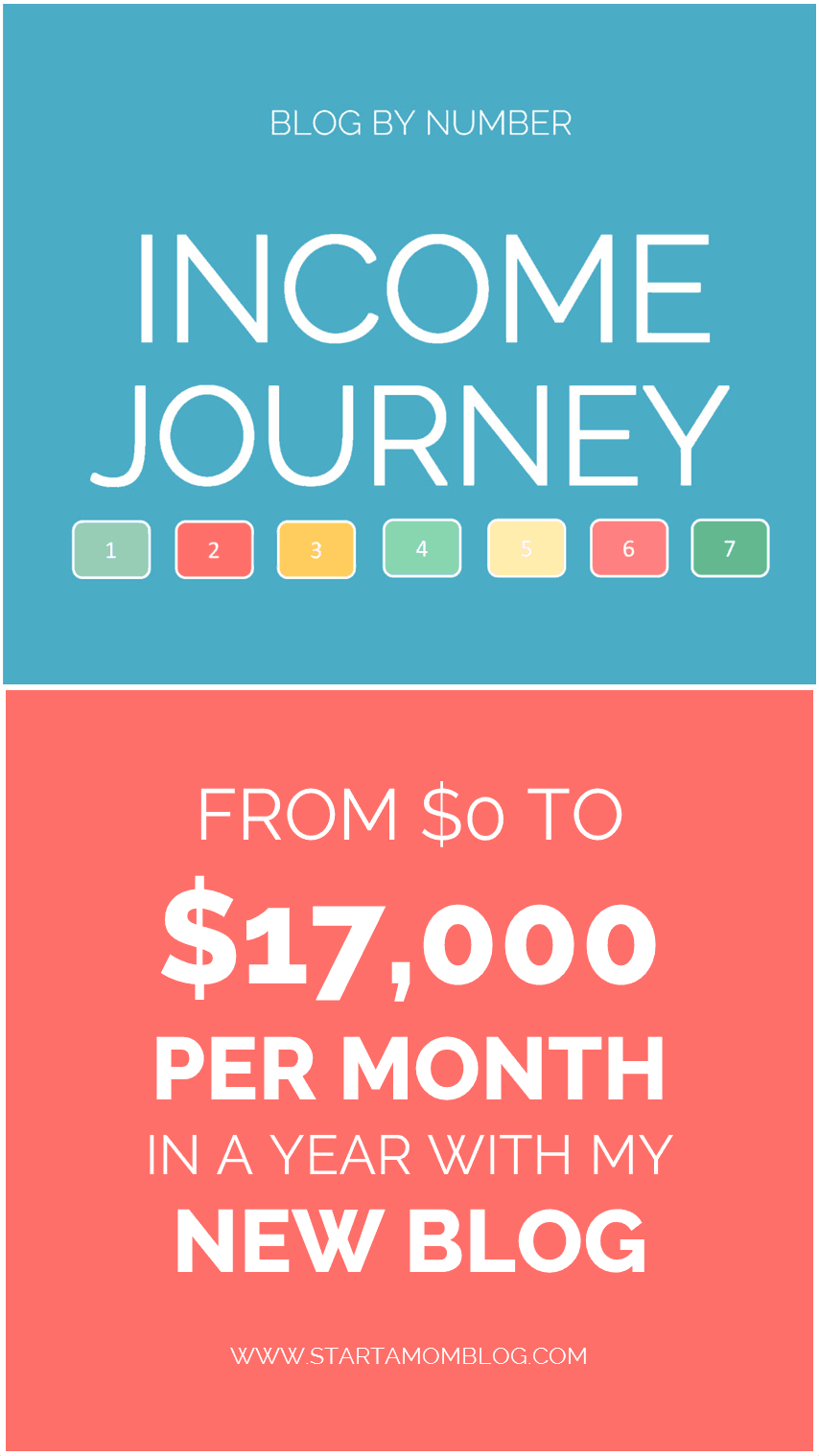 How I Grew From $0 to $53,765 in One Year With My Blog - Start a Mom ...