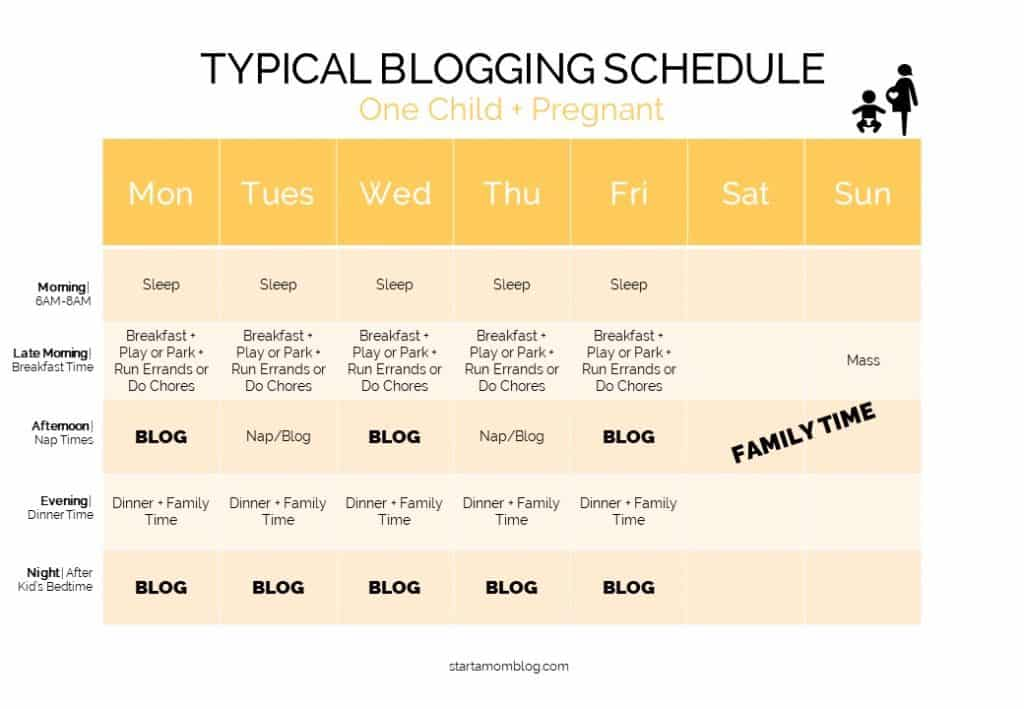 Time Management for Moms Bloggers - Sample Schedule 2