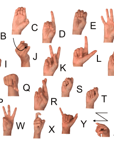 Download wallpaper now american sign language alphabet also free downloads to learn it fast start asl rh startasl