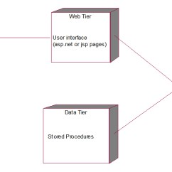 State Transition Diagram Example Library Management System Videx Door Entry Systems Wiring Uml Diagrams Deployment