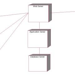 Sequence Diagram For Railway Reservation System King Kutter Tiller Parts Uml Diagrams