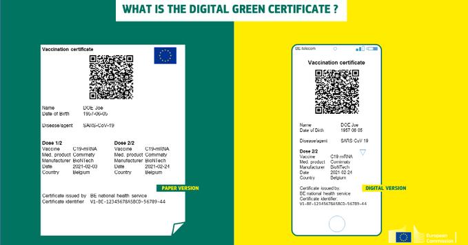 這是綠色通行證在意大利的捕獲物