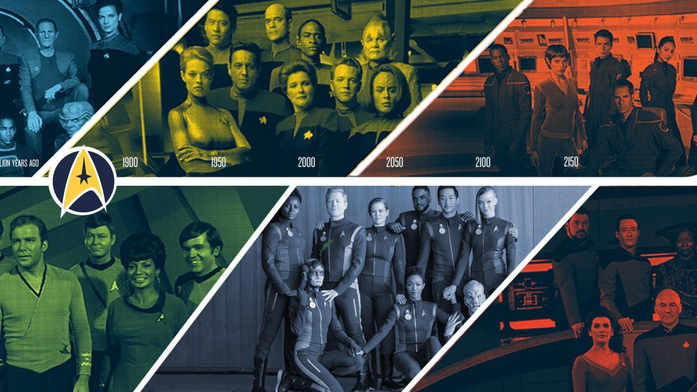 WATCH: A Timeline Through the Star Trek Universe, Part I | Star Trek