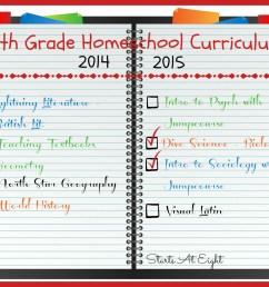 10th Grade Homeschool Curriculum ~ 2014-2015 - StartsAtEight [ 1058 x 1338 Pixel ]