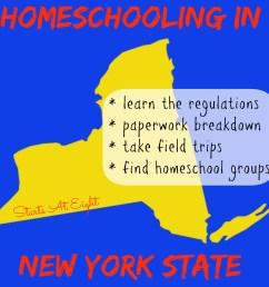 NYS Homeschooling Regulations and Resources - StartsAtEight [ 2000 x 2000 Pixel ]