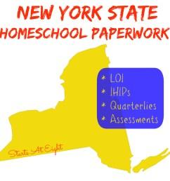 New York State Homeschool Paperwork - StartsAtEight [ 2000 x 2000 Pixel ]