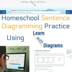 Sentence Diagramming Software Swallowing Food Diagram Homeschool Practice Startsateight Using Learn With Diagrams From Starts At Eight