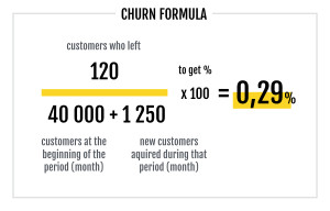 what is churn? customer churn rate risk prediction